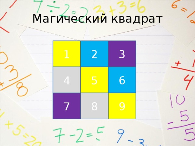 Магический квадрат 1 2 3 5 6 4 9 8 7