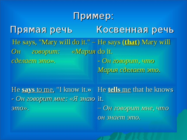 Пример: Прямая речь Косвенная речь He says ,