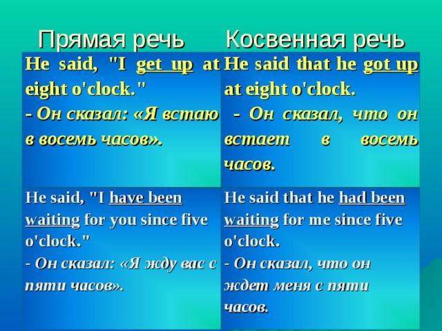 Прямая речь Косвенная речь He said,