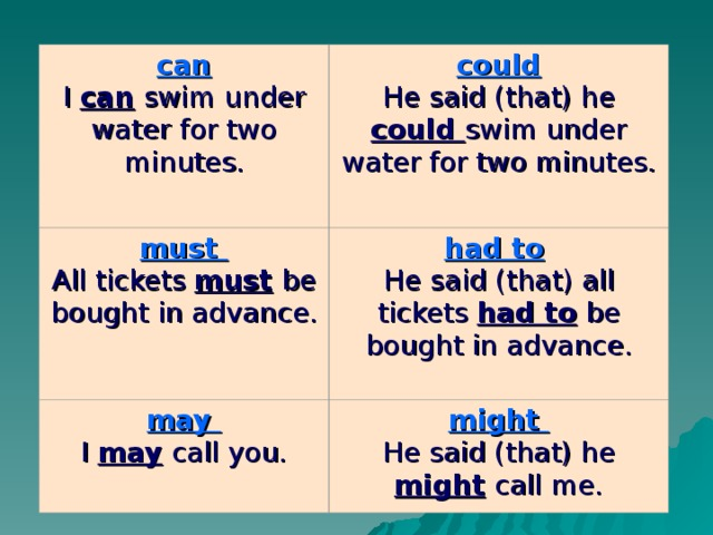 can  I can swim under water for two minutes. could  He said (that) he could swim under water for two minutes. must  All tickets must be bought in advance. had to   He said (that) all tickets had to be bought in advance. may  I may call you. might  He said (that) he might call me.