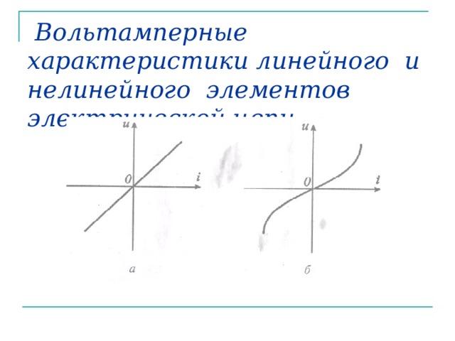 Вольтамперные характеристики линейного и нелинейного элементов электрической цепи