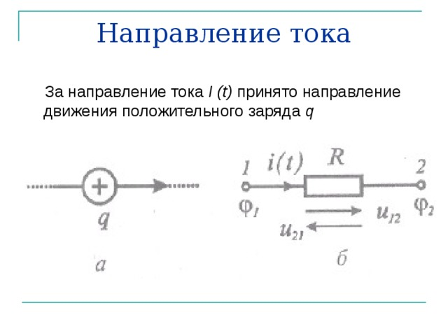 Направление тока  За направление тока I ( t ) принято направление движения положительного заряда q