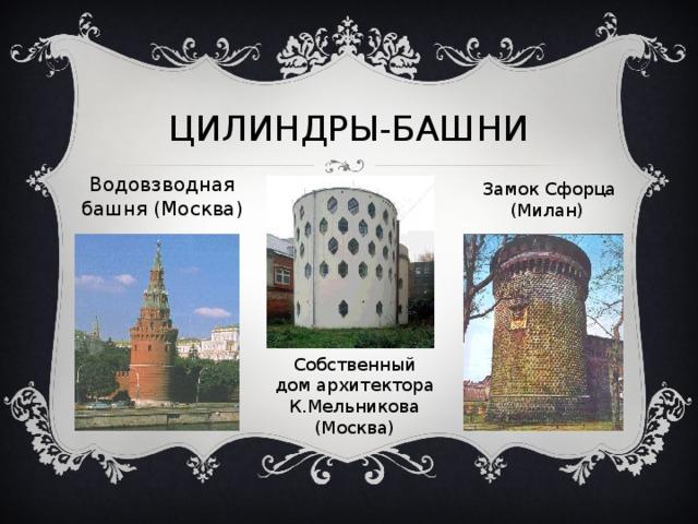 ЦИЛИНДРЫ-БАШНИ Водовзводная башня (Москва) Замок Сфорца (Милан) Собственный дом архитектора К.Мельникова (Москва)