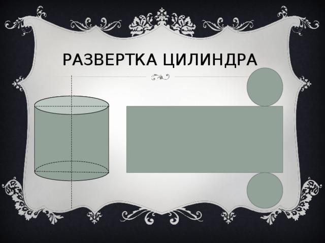 РАЗВЕРТКА ЦИЛИНДРА