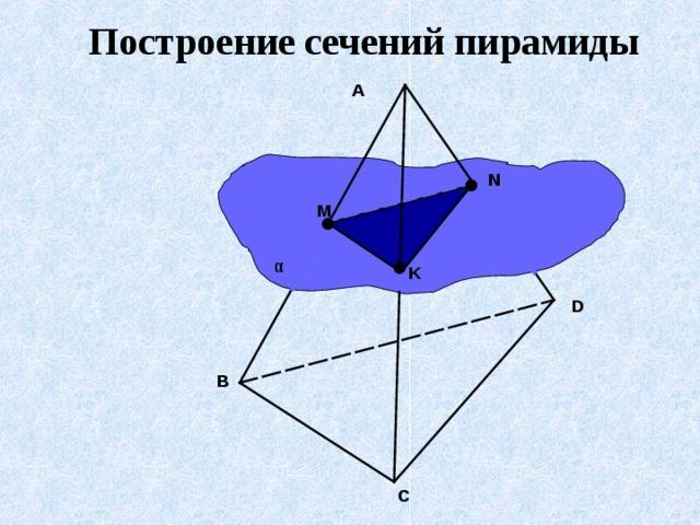 Построение сечений пирамиды A N M α K D B C