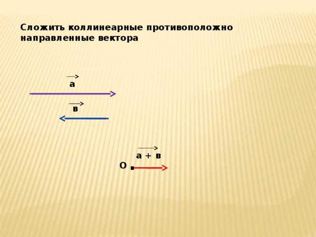 Сложить коллинеарные противоположно направленные вектора а в а + в . О