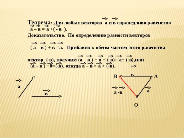 Теорема : Для любых векторов а и в справедливо равенство  а – в = а +( - в ). Доказательство.  По определению разности векторов   ( а – в ) + в =а. Прибавив к обеим частям этого равенства  вектор (-в), получим (а – в ) + в + (-в)= а+ (-в),или  (а – в ) +0=(-в), откуда а – в = а + (-в). - в А В а . а а -в в О