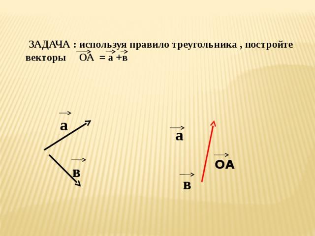 ЗАДАЧА : используя правило треугольника , постройте векторы ОА = а +в а а АА ОА в в