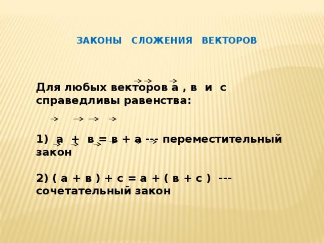 ЗАКОНЫ СЛОЖЕНИЯ ВЕКТОРОВ Для любых векторов а , в и с справедливы равенства:   1) а + в = в + а --- переместительный закон  2) ( а + в ) + с = а + ( в + с ) --- сочетательный закон