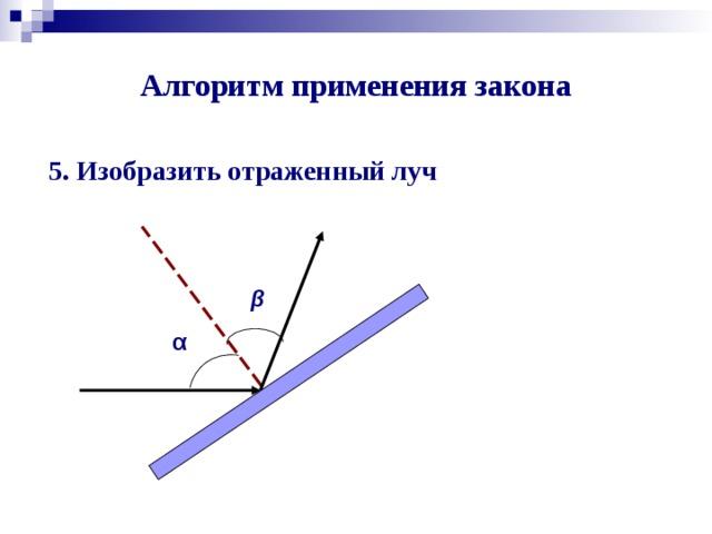 Алгоритм применения закона 5. Изобразить отраженный луч β α
