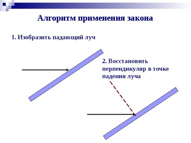 Алгоритм применения закона 1. Изобразить падающий луч  2. Восстановить перпендикуляр в точке падения луча