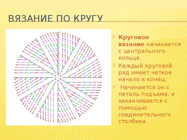 Вязание по кругу Круговое вязание начинается с центрального кольца. Каждый круговой ряд имеет четкое начало и конец.  Начинается он с петель подъема, и заканчивается с помощью соединительного столбика