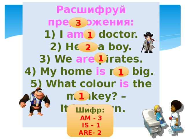 Расшифруй предложения:  I am a doctor.  He is a boy.  We are pirates.  My home is not big.  What colour is the monkey? –  It is brown.  3 1 2 1 1 1 Шифр:  AM - 3  IS – 1 ARE- 2