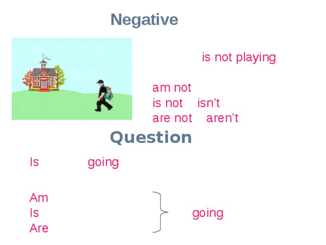 Negative The boy is not  playing . am not is not = isn't are not = aren't Question Is the boy going to school?  Am  I Is  he, she, it    going ? Are  we, you, they