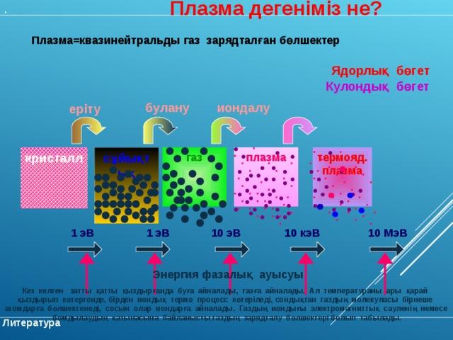 Плазма дегеніміз не? . Плазма=квазинейтральды газ зарядталған бөлшектер Ядорлық бөгет Кулондық бөгет булану иондалу еріту сұйықтық газ плазма термояд. плазма кристалл 1 эВ 10 кэВ 10 МэВ 1 эВ 10 эВ Энергия фазалық ауысуы Кез келген затты қатты қыздырғанда буға айналады, газға айналады. Ал температураны ары қарай қыздырып көтергенде, бірден иондық термо процесс көтеріледі, сондықтан газдың молекуласы бірнеше атомдарға бөлшектенеді, сосын олар иондарға айналады. Газдың иондығы электромагниттық сауленің немесе бомдылаудың қатынасына байланысты газдың зарядталу бөлшектері болып табылады. Литература