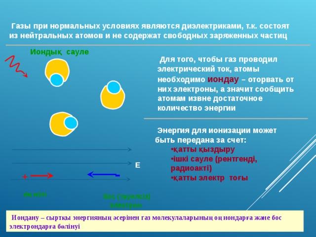Газы при нормальных условиях являются диэлектриками, т.к. состоят из нейтральных атомов и не содержат свободных заряженных частиц  Иондық сауле  Для того, чтобы газ проводил электрический ток, атомы необходимо иондау – оторвать от них электроны, а значит сообщить атомам извне достаточное количество энергии  Энергия для ионизации может быть передана за счет: қатты қыздыру ішкі сауле (рентгенді, радиоакті) қатты электр тоғы  қатты қыздыру ішкі сауле (рентгенді, радиоакті) қатты электр тоғы  Е - +  оң ион  бос (тәуелсіз) электрон  Иондану – сыртқы энергияның әсерінен газ молекулаларының оң иондарға және бос электрондарға бөлінуі