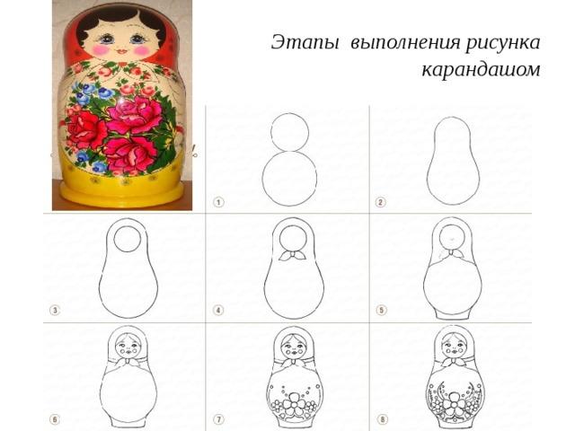 Этапы выполнения рисунка карандашом