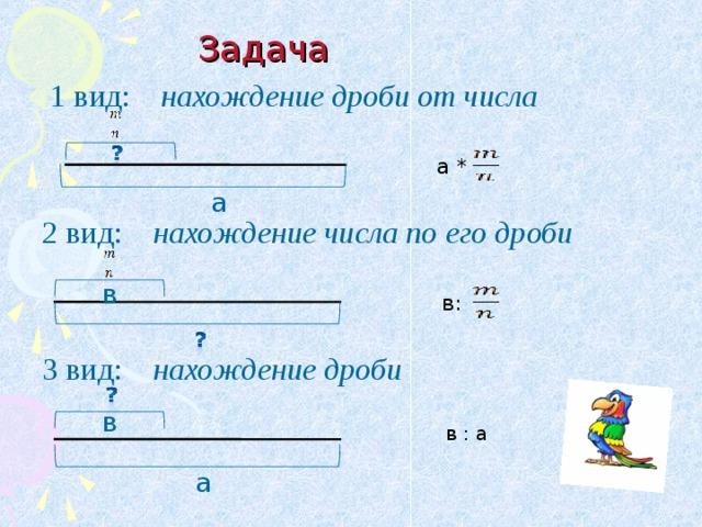 Задача   1 вид: нахождение дроби от числа   2 вид: нахождение числа  по его дроби   3  вид: нахождение дроби    a  * а в  в: в в : а а