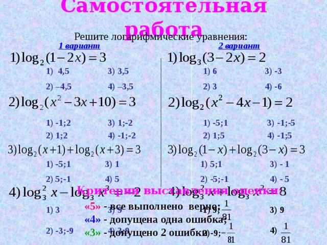 Самостоятельная работа Решите логарифмические уравнения: 1 вариант 2 вариант 3) 3,5 1 ) 6 1 ) 4,5 3) -3 4) –3,5 2) –4,5 4) -6 2) 3 1 ) -5;1 1 ) -1;2 3) 1;-2 3) -1;-5 2) 1;2 4) -1;5 2) 1;5 4) -1;-2 3) - 1 1 ) 5;1 1 ) -5;1 3) 1 4) - 5 4) 5 2) -5;-1 2) 5;-1 Критерии выставления оценки: «5» - все выполнено верно; «4» - допущена одна ошибка; «3» - допущено 2 ошибки 1 ) 9; 3) 9 1 ) 3 3) 9 4) 2) -3;-9 4) 3;9 2)-9;