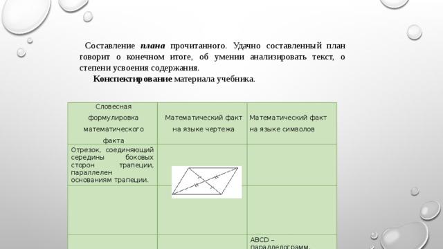 Составление плана  прочитанного. Удачно составленный план говорит о конечном итоге, об умении анализировать текст, о степени усвоения содержания.  Конспектирование материала учебника. Словесная формулировка математического факта Математический факт на языке чертежа Отрезок, соединяющий середины боковых сторон трапеции, параллелен основаниям трапеции. Математический факт на языке символов ABCD – параллелограмм, AB=CD и BC=AD,  A=  C и  B=  D