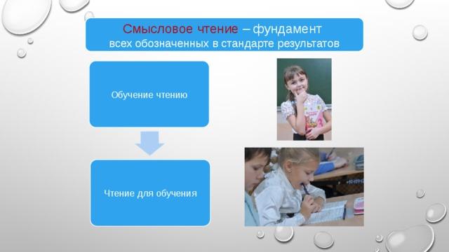 Смысловое чтение – фундамент  всех обозначенных в стандарте результатов Обучение чтению Чтение для обучения