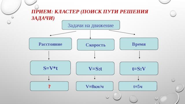 Прием: Кластер (поиск пути решения задачи) Задачи на движение Время Расстояние Скорость S=V*t V=S:t t=S:V V=8км/ч t=5ч ?