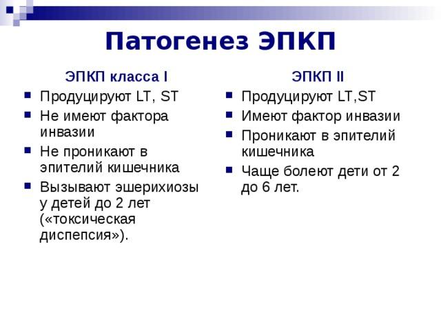 Патогенез ЭПКП ЭПКП класса I ЭПКП II