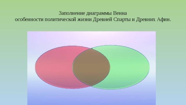 Заполнение диаграммы Венна  особенности политической жизни Древней Спарты и Древних Афин.