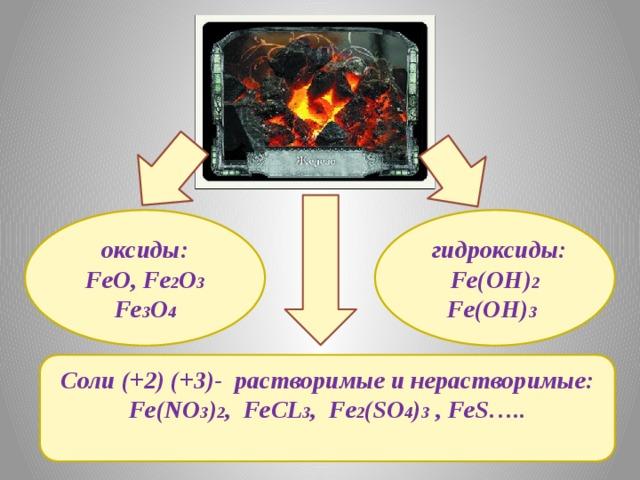оксиды:  гидроксиды: FeO, Fe 2 O 3 Fe(OH) 2 Fe 3 O 4 Fe(OH) 3  Соли (+2) (+3)- растворимые и нерастворимые: Fe(NO 3 ) 2 , FeCL 3 , Fe 2 (SO 4 ) 3 , FeS…..