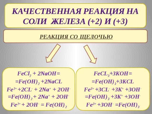 КАЧЕСТВЕННАЯ РЕАКЦИЯ НА Соли железа (+2) и (+3)  Реакция со щелочью FeCl 2 + 2NaOH= FeCL 3 +3KOH= =Fe(OH) 2 +2NaCL =Fe(OH) 3 +3KCL Fe 2+ +2CL - + 2Na + + 2OH - =Fe(OH) 2 + 2Na + + 2OH - Fe 3+ +3CL - +3K + +3OH - =Fe(OH) 3 +3K + +3OH - Fe 2+ + 2OH - = Fe(OH) 2 Fe 3+ +3OH - =Fe(OH) 3