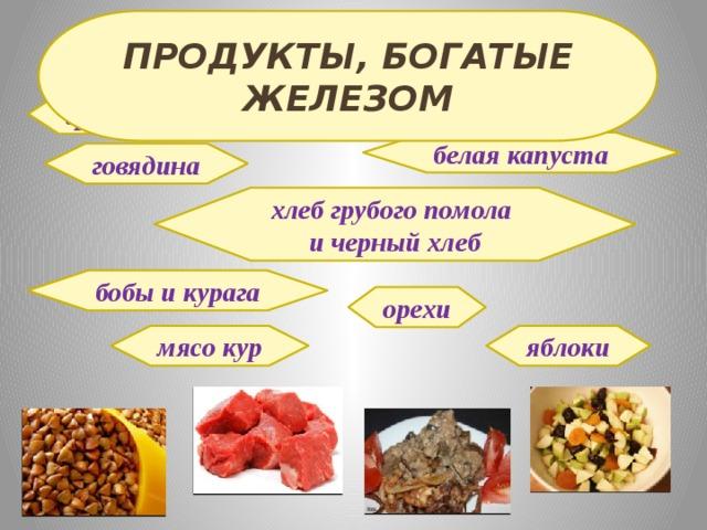Продукты, богатые Железом гречка печень белая капуста говядина хлеб грубого помола и черный хлеб бобы и курага орехи мясо кур яблоки