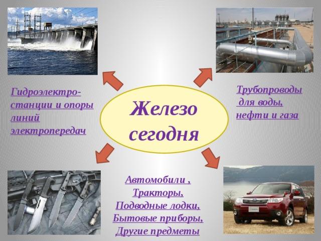 Трубопроводы  для воды, нефти и газа Гидроэлектро- станции и опоры линий электропередач Железо сегодня Автомобили , Тракторы, Подводные лодки, Бытовые приборы, Другие предметы