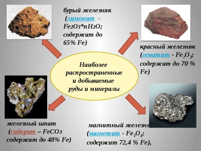 бурый железняк ( лимонит -  Fe 2 О 3 *пН 2 О; содержит до 65% Fe) красный железняк ( гематит - Fe 2 O 3 ; содержит до 70% Fe) Наиболее распространенные и добываемые руды и минералы   железный шпат  ( сидерит – FeCO 3 содержит до 48% Fe)  магнитный железняк ( магнетит - Fe 3 O 4 ; содержит 72,4% Fe),