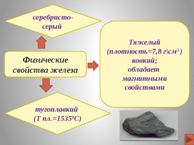 серебристо-серый Тяжелый (плотность=7,8 г\см 3 ) ковкий; обладает магнитными свойствами Физические свойства железа тугоплавкий (Т пл.=1535 0 C)