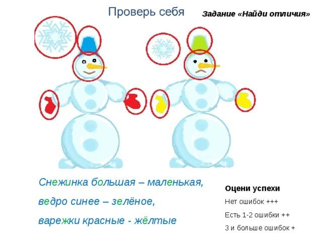 Задание «Найди отличия» Сн е ж и нка б о льшая – мал е нькая, в е дро синее – з е лёное, варе ж ки красные - ж ё лтые Оцени успехи Нет ошибок +++ Есть 1-2 ошибки ++ 3 и больше ошибок +