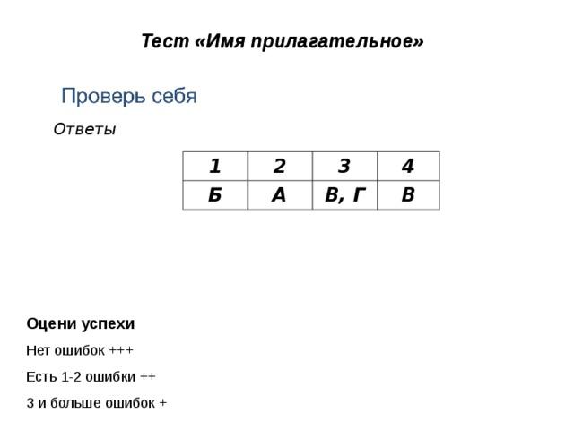 Тест «Имя прилагательное» Тест «Имя прилагательное» Ответы 1 2 Б А 3 4 В, Г В Оцени успехи Нет ошибок +++ Есть 1-2 ошибки ++ 3 и больше ошибок +