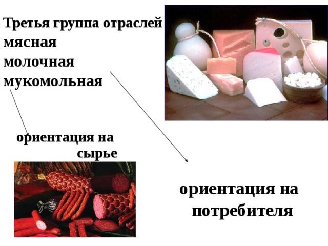 Третья группа отраслей  мясная  молочная  мукомольная ориентация на сырье  ориентация на  потребителя
