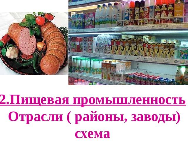 2.Пищевая промышленность  Отрасли ( районы, заводы)  схема