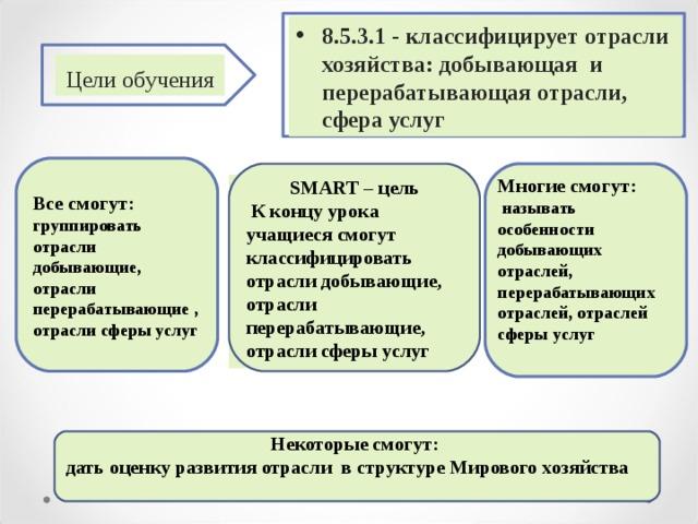 8.5.3.1 - классифицирует отрасли хозяйства : добывающая и перерабатывающая отрасли, сфера услуг