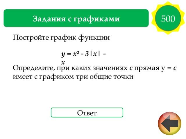 500 Задания с графиками Постройте график функции Определите, при каких значениях с прямая у = с имеет с графиком три общие точки у = х² - 3|х| - х Ответ