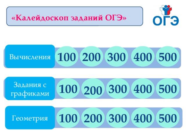 «Калейдоскоп заданий ОГЭ» Вычисления 200 500 400 300 100 Задания с графиками 300 100 500 400 200 Геометрия 300 400 200 500 100