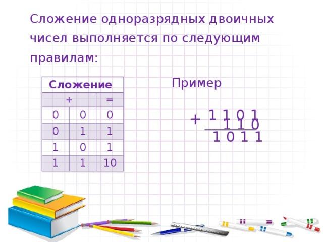 Сложение одноразрядных двоичных чисел выполняется по следующим правилам: Пример Сложение + 0 0 = 0 0 1 1 0 1 1 1 1 10 1101 +  110  1011