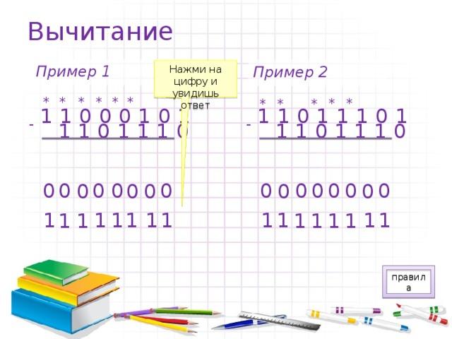 Вычитание Пример 1 Пример 2 Нажми на цифру и увидишь ответ * * * * * * * * * * * 11011101 11000101 - - 1101110 1101110 0 0 0 0 0 0 0 0 0 0 0 0 0 0 0 0 1 1 1 1 1 1 1 1 1 1 1 1 1 1 1 1 правила