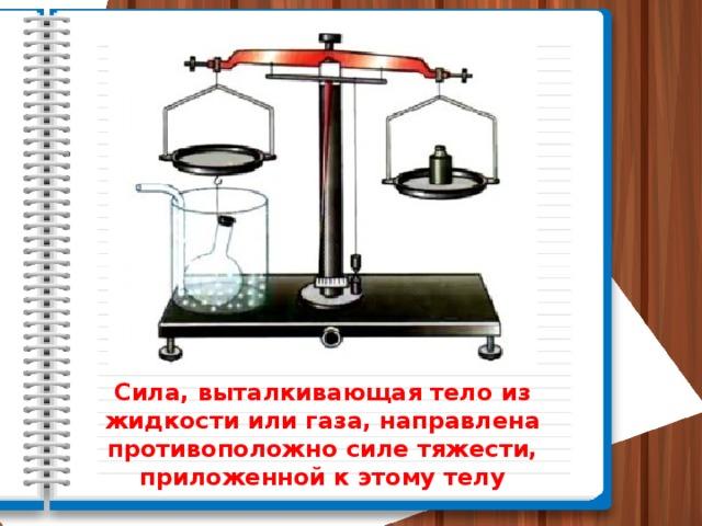Сила, выталкивающая тело из жидкости или газа, направлена противоположно силе тяжести, приложенной к этому телу