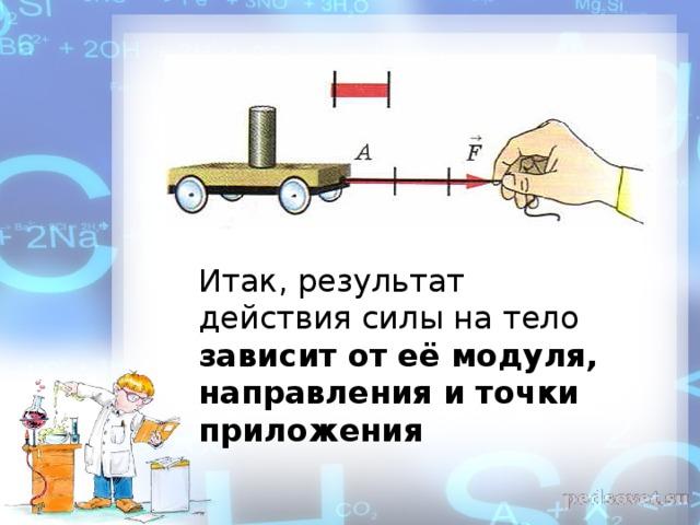Итак, результат действия силы на тело зависит от её модуля, направления и точки приложения