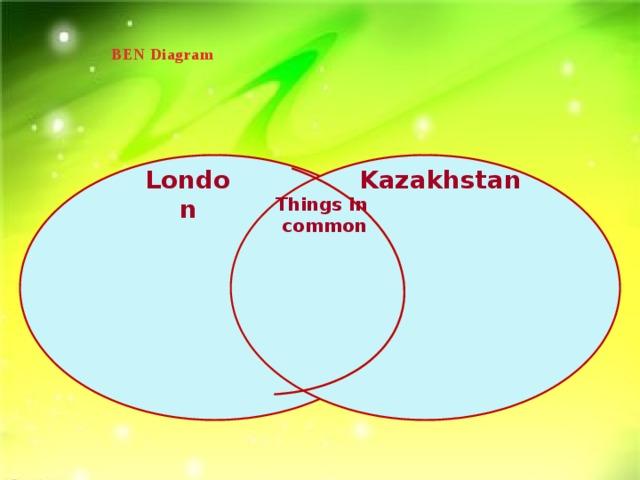 BEN Diagram London Kazakhstan Things in  common
