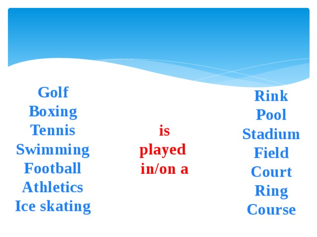 Golf Boxing Tennis Swimming Football Athletics Ice skating Rink Pool Stadium Field Court Ring Course is played in/on a