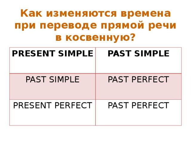Как изменяются времена при переводе прямой речи в косвенную? PRESENT SIMPLE PAST SIMPLE PAST SIMPLE PAST PERFECT PRESENT PERFECT PAST PERFECT