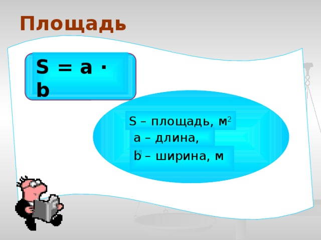 Площадь S = a · b S – площадь, м 2  а – длина, м b – ширина, м