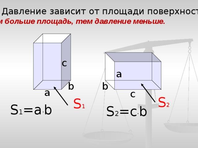 1. Давление зависит от площади поверхности. Чем больше площадь, тем давление меньше. c а b b а c S 2 S 1 S 1 =a · b S 2 =c · b